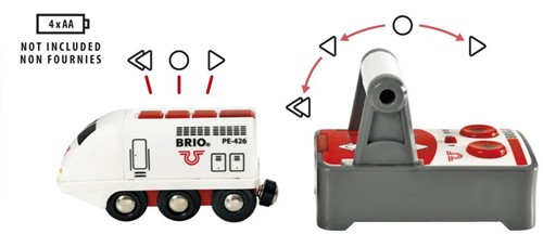 Brio Holz Eisenbahn IR Express Reisezug 33510-3